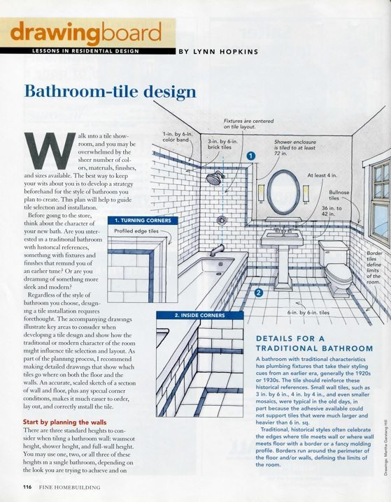 bathroom-tile-design